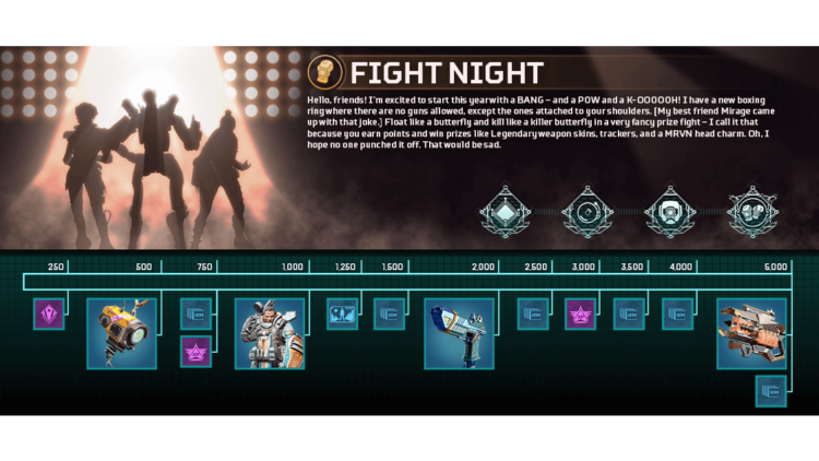 Apex Legends Fight Night Collection Event Rewards Track