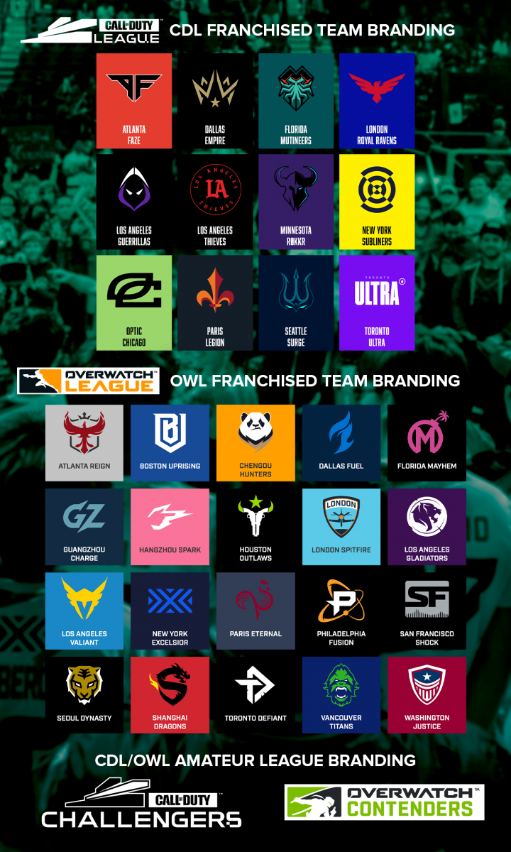 Turquoise: Selections of CDL OWL League Branding