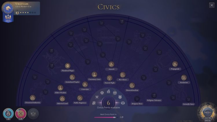Humankind Civics Stability Guide 1
